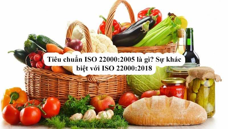 ISO 22000: 2005 (Image source: ISOCERT)